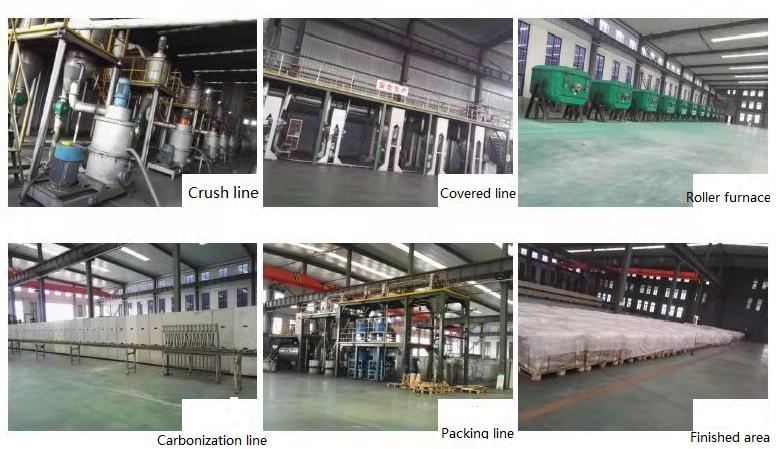 Luoyang Tongrun Nano Technology Co., Ltd.